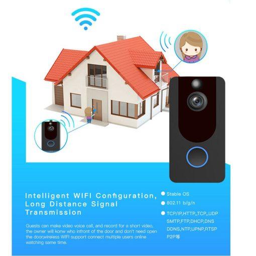 Weather-Proof-Smart-Wireless-All-in-One-Video-Door-Bell-Batteries-Chime-WiFi-193086592587-3