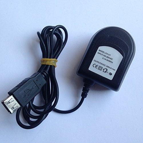 CH-U1-5V-300MA-MAX-LOT-REF-30-B0728M2M36